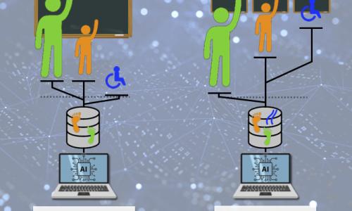 Multi-criteria analysis of fairness of educational data mining algorithms